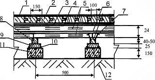 Рис.5. Пол по грунту на столбиках