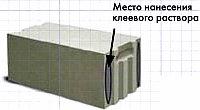 Заполнение раствором вертикальных швов кладки газобетонных блоков