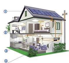 Подключить электричество к дому