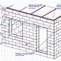 Армирование кладки стен из блоков газобетонных, газосиликатных.