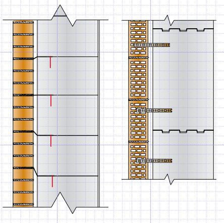 Крепление кирпичной облицовки к газобетонной, газосиликатной стене лентой