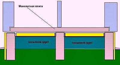 Система жидкостных электрических теплых полов XL-PIPE