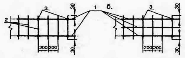 Схема армирования монолитного фундамента для частного дома