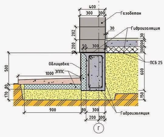 Фундамент незаглубленный дома со стенами из газобетона