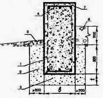 Ленточный мелко заглубленный фундамент с высоким цоколем