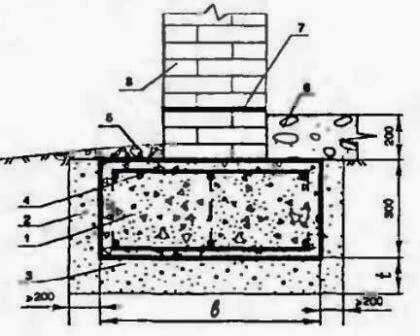 Ленточный малозаглубленный фундамент с уширением подошвы