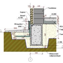 Мелко заглубленный ленточный фундамент для дома своими руками