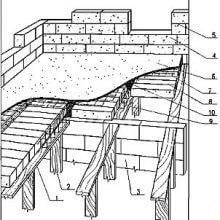 Сборно-монолитные часторебристые перекрытия из легких каменных блоков