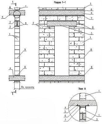 Устройство дверного проема в стене из газобетонных, газосиликатных блоков