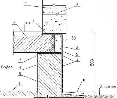 Кладка стен дома из газобетонных, газосиликатных блоков