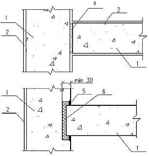 Примыкание стен жесткое (вверху) и податливое