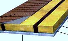 Правила устройства вентиляции в частном доме