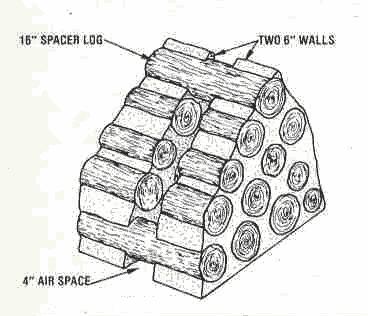Кладка стены дома из деревянных чурок