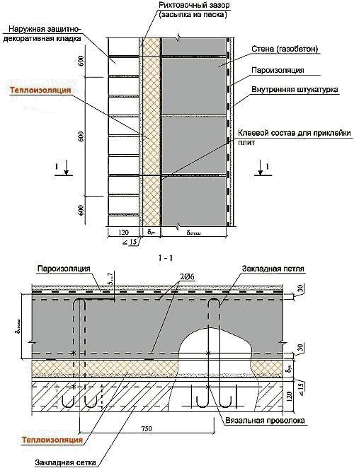 Утепление стены дома из газобетона пенопластом, пенополистиролом