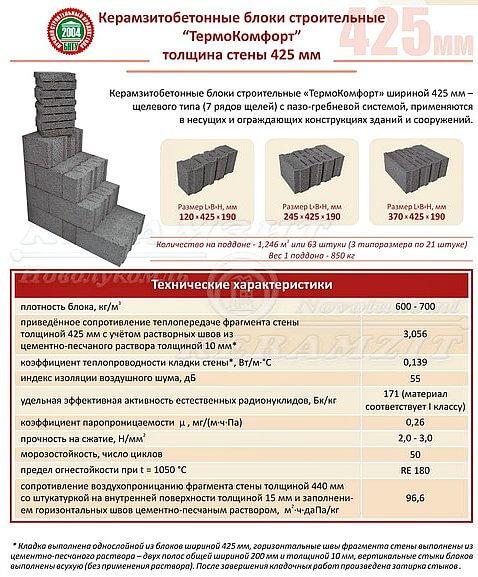 Стеновой материал блоки из крупнопористого беспесчаного керамзитобетона