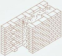 Стена сборно-монолитная кирпично -керамзитобетонная