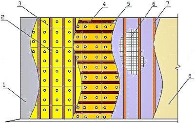 Утепление стены дома с вентилируемым фасадом по деревянной обрешетке