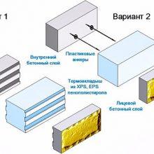 Теплоблок, теплостен, кремнегранит, полиблок — теплоэффективный стеновой блок