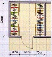 Размеры гардеробной комнаты в доме, квартире