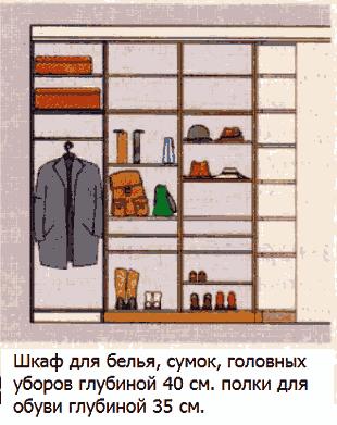 Шкаф для белья в гардеробной