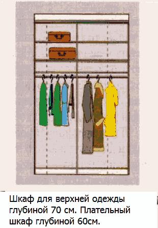Шкаф для верхней одежды в гардеробной