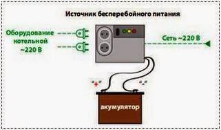 Источник бесперебойного электропитания отопительного котла