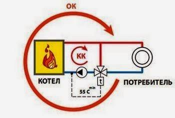 Схема защиты котла от низкотемпературной коррозии