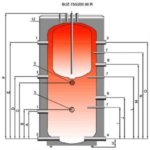Буферный бак, емкость - аккумулятор тепла для котла