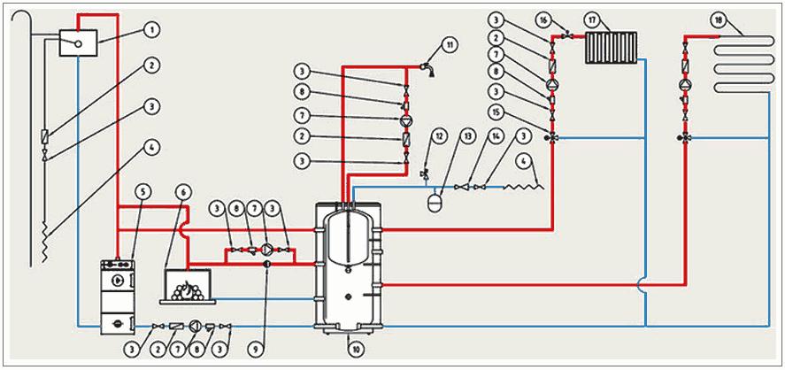 Схема отопления здания с теплообменником Паяный теплообменник Машимпэкс (GEA) GNS 700 Тамбов