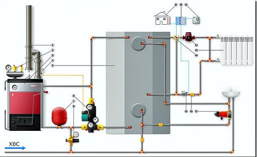 Схема отопления с твердотопливным котлом и аккумулятором тепла