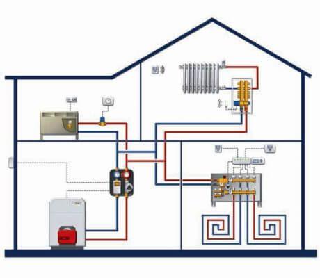 Схема автоматического управления температурой в доме
