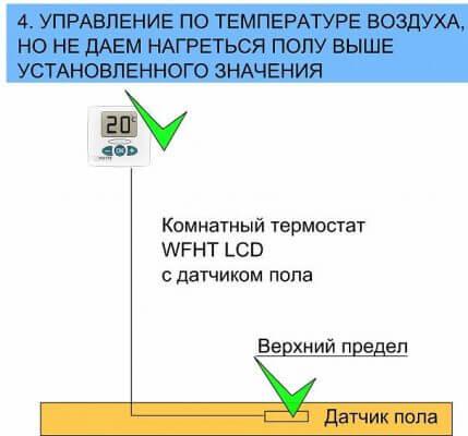 Автоматическое управление температурой теплого пола - алгоритм