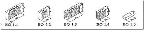 Блоки бетонные облицовочные
