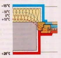 Расположение окна в толще двухслойной стены с утеплителем