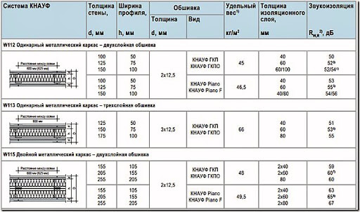 тольятти цена в гидроизоляция фундамента
