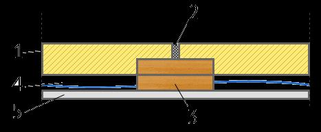 Утепление изнутри стен пенопластом без клея с зазором