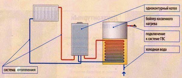 Система ГВС с бойлером косвенного нагрева