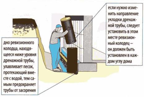Как сделать отмостка вокруг колодца своими руками 4