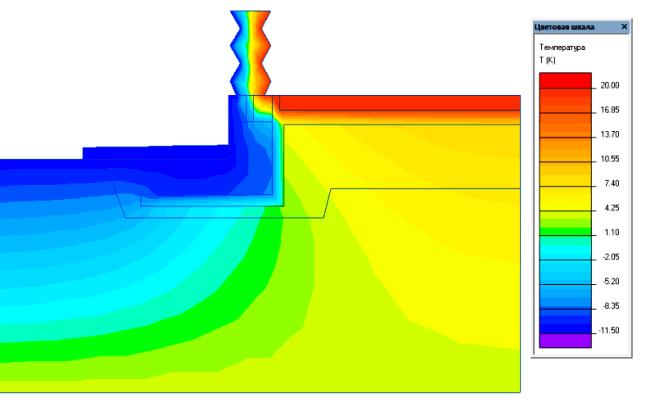 Распределение температур в грунте фундамента и стене дома