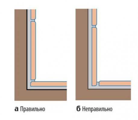 облицовка керамической плиткой стен и пола душа в ванной