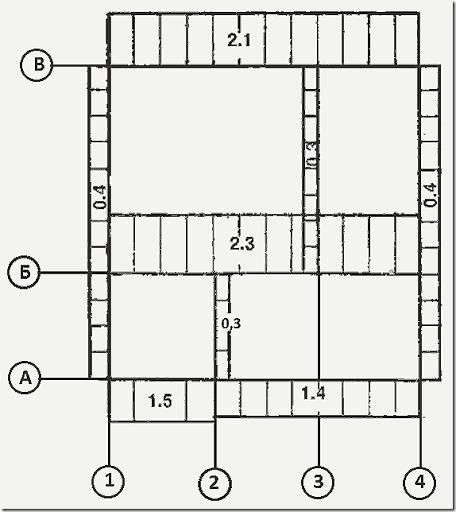 Фундамент столбчатый - эпюры нагрузок на грунт