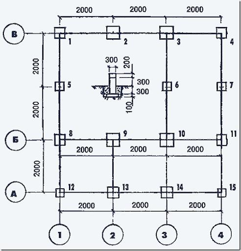 Фундамент столбчатый - план расположения столбов