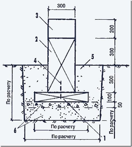 Устройство столбчатого фундамента деревянного дома
