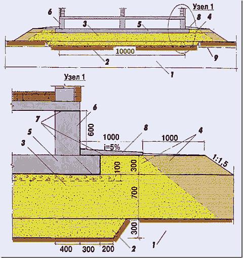 Фундамент монолитная плита для дома на болоте