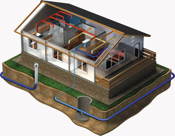 Грунтовый теплообменник принудительной приточно-вытяжной вентиляции в частном доме