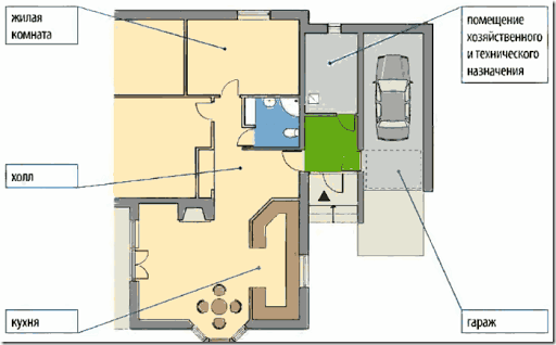 Тамбур - сени в частном доме