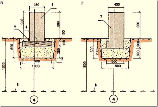 Фундамент столбчатый с низким ростверком