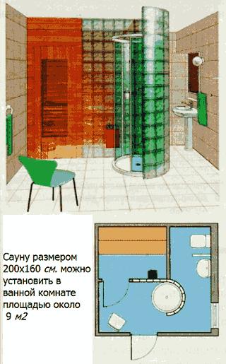 План - схема домашней мини сауны