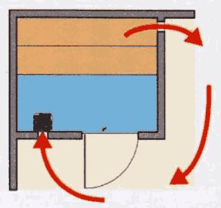 Схема вентиляции в домашней мини сауне