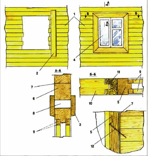Установка окон и дверей в стене из бруса.